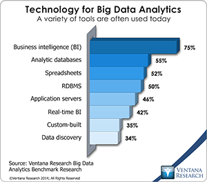 vr_Big_Data_Analytics_03_technology_for_big_data_analytics